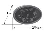 Universal Heat Indicator