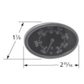 Probe Mount Heat Indicator