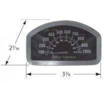 Sonoma heat indicator/gauge